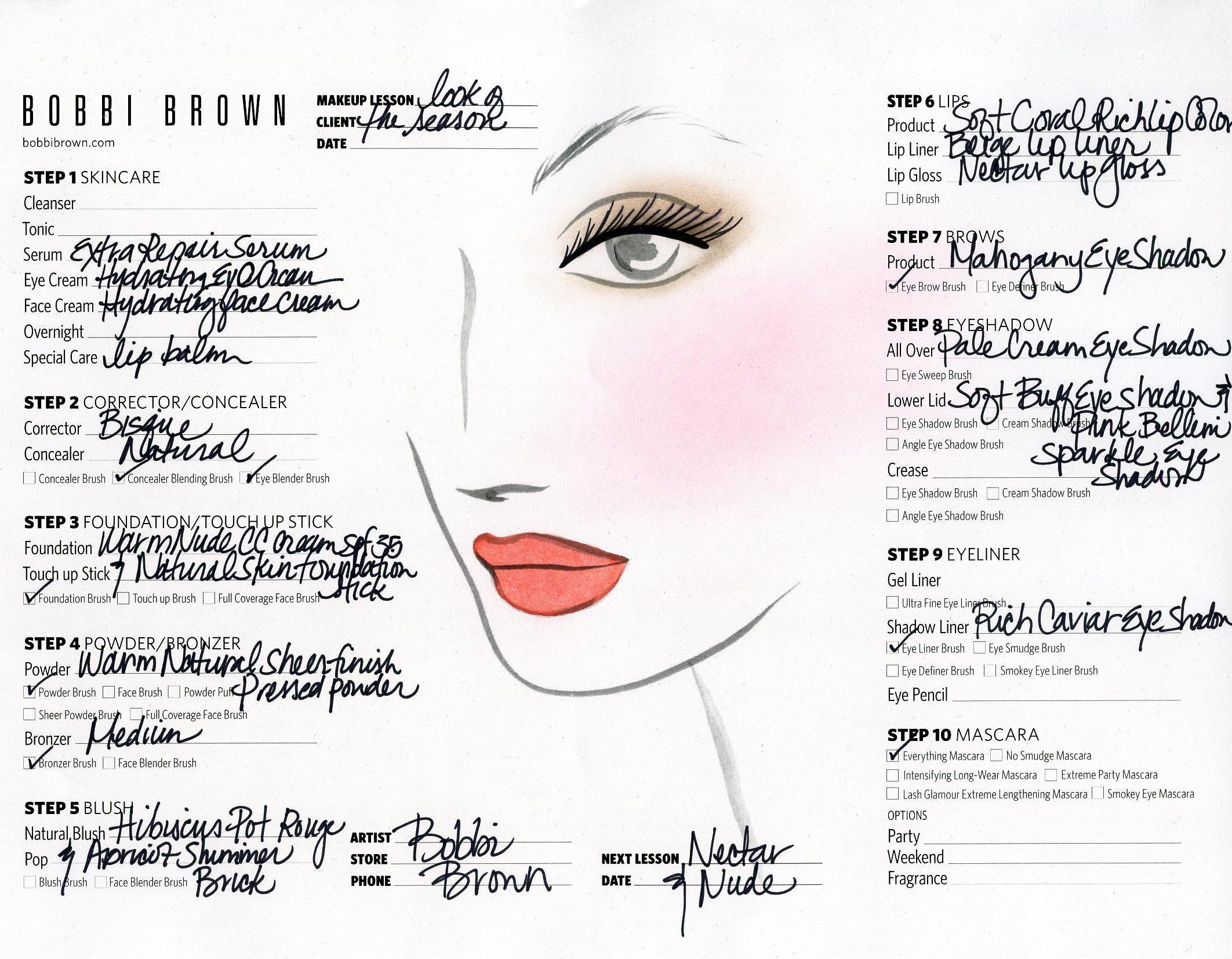 Nectar & Nude Face Chart